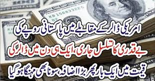 پاکستانی روپے کی بے قدری جاری، ڈالر مزید مہنگاہوگیا